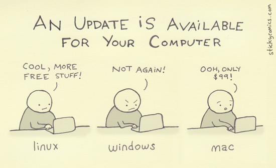 Actualizaciones para Linux, windows y Mac